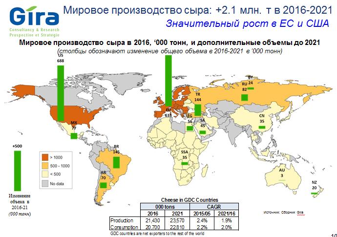 мировое производство сыра